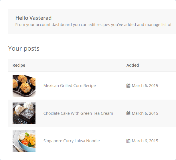 Chow - Recipe & Food WordPress Theme - 10